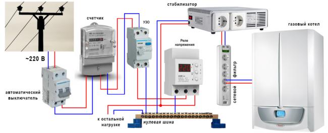 Схема подключения газового котла через реле напряжения, стабилизатор и сетевой фильтр