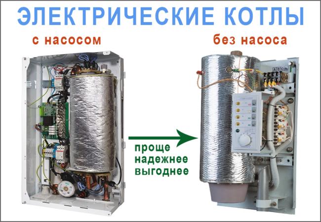 Электрокотел может быть с насосом или без оного