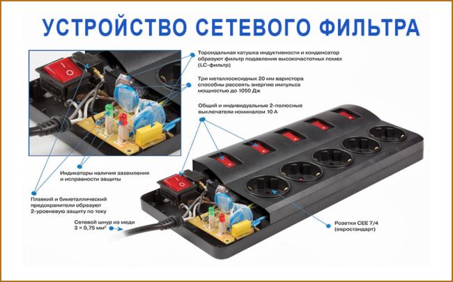 Устройство качественного сетевого фильтра (схема)